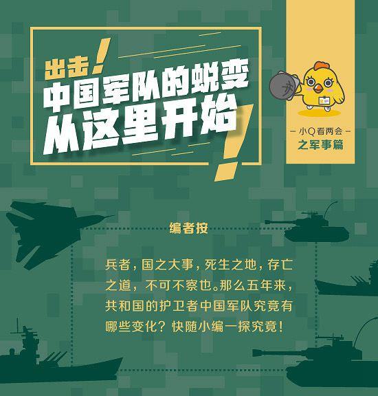 出击!中国的军队的蜕变从这里开始!