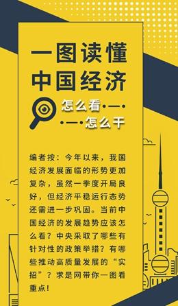 一图读懂中国经济怎么看、怎么干