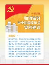 一图读懂如何做好中央和国家机关党的建设